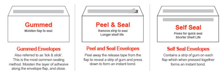 The Different Seals